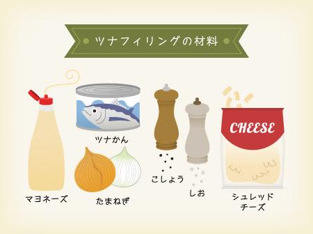 かんたんツナメルトサンドイッチの作り方